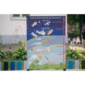 Детская космическая станция Космодром детства